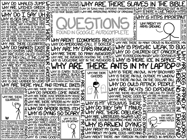 Postcolonial Digital Humanities   Google's autocompletion